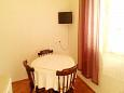 Dining room - Apartment A-11481-c - Apartments Lumbarda (Korčula) - 11481