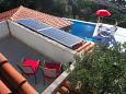 Balcony - House K-11590 - Vacation Rentals Uvala Pernatice (Drvenik) - 11590