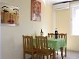 Đuba, Dining room u smještaju tipa apartment, dostupna klima i WIFI.