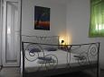 Bedroom 2 - Apartment A-11707-a - Apartments Uvala Makarac (Brač) - 11707