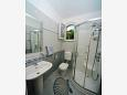 Oprič, Bathroom 1 u smještaju tipa house, dopusteni kucni ljubimci i WIFI.