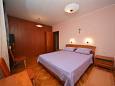 Oprič, Bedroom 1 u smještaju tipa house, dopusteni kucni ljubimci i WIFI.