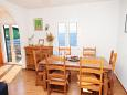 Dining room - House K-2057 - Vacation Rentals Uvala Tvrdni Dolac (Hvar) - 2057