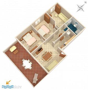 Rastići, Plan kwatery u smještaju tipa apartment, dopusteni kucni ljubimci i WIFI.