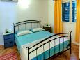 Mimice, Bedroom 1 u smještaju tipa apartment, dostupna klima, dopusteni kucni ljubimci i WIFI.
