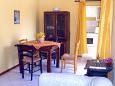 Veprinac, Dining room u smještaju tipa house, dopusteni kucni ljubimci i WIFI.