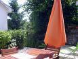 Veprinac, Terrace - view u smještaju tipa house, dopusteni kucni ljubimci i WIFI.