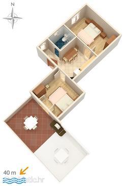 Stara Novalja, Plan u smještaju tipa apartment.