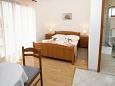 Okrug Gornji, Bedroom u smještaju tipa studio-apartment, dopusteni kucni ljubimci i WIFI.