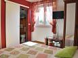 Dubrovnik, Bedroom 1 u smještaju tipa apartment, dostupna klima i WIFI.