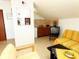 Kitchen 2 - House K-4708 - Vacation Rentals Štikovica (Dubrovnik) - 4708