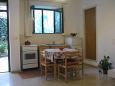 Kitchen - Apartment A-4720-a - Apartments Dubrovnik (Dubrovnik) - 4720