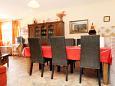 Dining room - Apartment A-4729-a - Apartments Molunat (Dubrovnik) - 4729