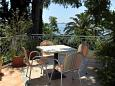 Terrace - Room S-4757-f - Apartments and Rooms Mlini (Dubrovnik) - 4757
