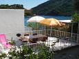 Terrace - Apartment A-4912-a - Apartments Okuklje (Mljet) - 4912