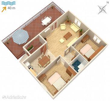 Kozarica, Plan u smještaju tipa apartment, dopusteni kucni ljubimci.