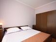 Supetarska Draga - Donja, Bedroom 2 u smještaju tipa apartment, dopusteni kucni ljubimci i WIFI.