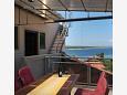 Terrace - view - Apartment A-4987-b - Apartments Supetarska Draga - Gonar (Rab) - 4987