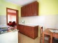 Baška, Kitchen u smještaju tipa apartment, dopusteni kucni ljubimci.
