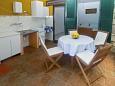 Hvar, Kitchen u smještaju tipa apartment, dopusteni kucni ljubimci i WIFI.