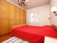 Bedroom 2 - Apartment A-633-c - Apartments Viganj (Pelješac) - 633
