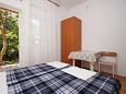 Bedroom - Room S-6790-b - Apartments and Rooms Podgora (Makarska) - 6790