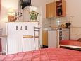 Kitchen - Studio flat AS-6817-c - Apartments Tučepi (Makarska) - 6817
