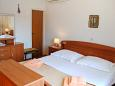 Milna, Bedroom 1 u smještaju tipa apartment, dostupna klima, dopusteni kucni ljubimci i WIFI.