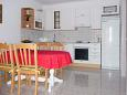 Dining room - Apartment A-736-b - Apartments Puntinak (Brač) - 736