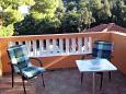 Balcony - Studio flat AS-7531-b - Apartments Sobra (Mljet) - 7531