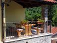 Terrace - House K-7704 - Vacation Rentals Lovranska Draga (Opatija) - 7704