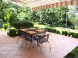 Terrace - Apartment A-7781-b - Apartments Liganj (Opatija) - 7781