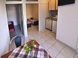 Dining room - Apartment A-8565-c - Apartments Dubrovnik (Dubrovnik) - 8565
