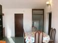 Dining room - Apartment A-863-b - Apartments Biograd na Moru (Biograd) - 863