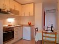 Kitchen - Apartment A-8713-a - Apartments Jelsa (Hvar) - 8713