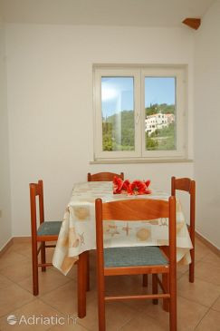 Apartment A-8835-d - Apartments and Rooms Mlini (Dubrovnik) - 8835