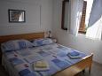 Milna, Bedroom 1 u smještaju tipa apartment, dopusteni kucni ljubimci.