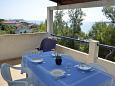 Milna, Terrace u smještaju tipa apartment, s pogledom na more i dopusteni kucni ljubimci.