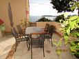 Terrace - Apartment A-9008-a - Apartments Vrbica (Dubrovnik) - 9008
