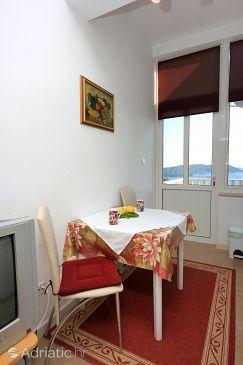 Apartment A-9078-c - Apartments Orašac (Dubrovnik) - 9078