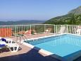 Courtyard Dubravka (Dubrovnik) - Accommodation 9101 - Vacation Rentals with pebble beach.