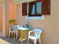 Sutomišćica, Terrace u smještaju tipa apartment, s pogledom na more i WIFI.