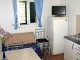 Dining room - Apartment A-9258-b - Apartments Krapanj (Šibenik - Krapanj) - 9258