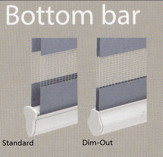 luxaflex Essential Multishade Bottom Bar