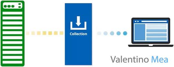 codice google analytics raccolta dati