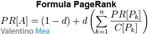 Formula PageRank di Google
