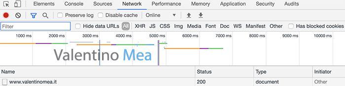 Status Code tramite lo strumento per sviluppatori di Chrome