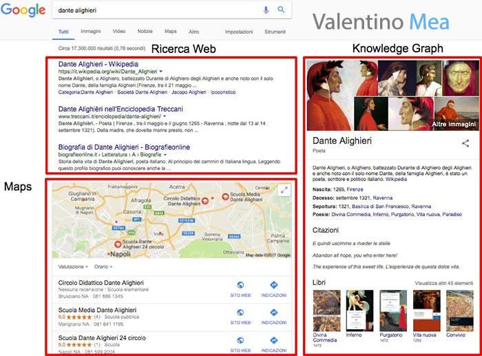 esempio Google Universal Search