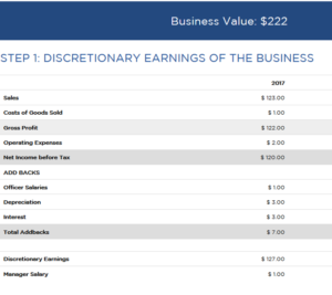 bizex business valuation calculator results