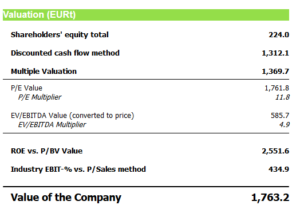 estimator_valuation